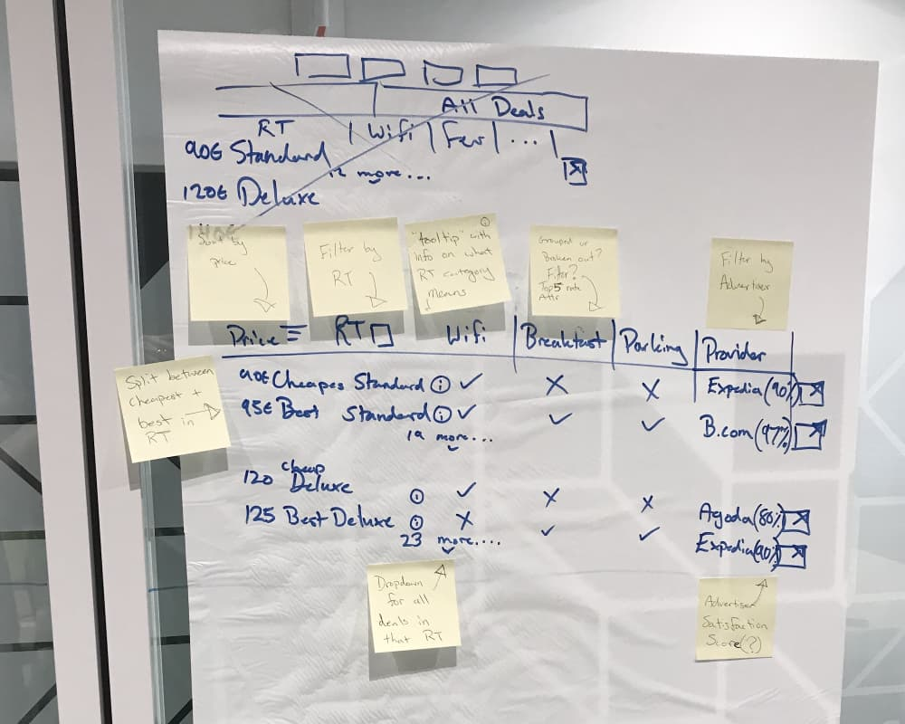 "Image of the concept as an outcome of the ""Deals"" team design sprint"